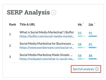 SERP Analysis - Moz