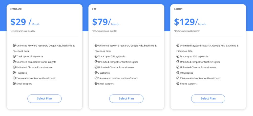 GrowthBar Pricing 2021