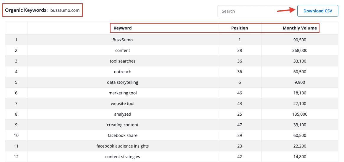 GrowthBar Review - Keyword Tracking 3