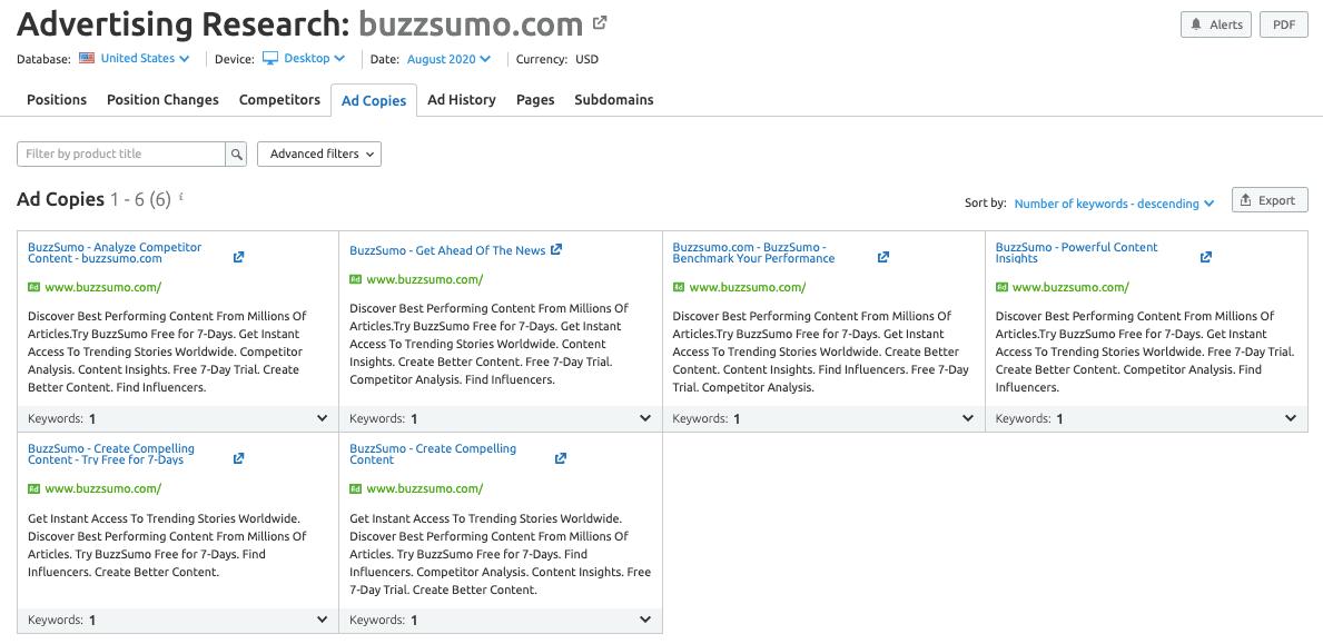 BuzzSumo Ad Copies - SEMrush