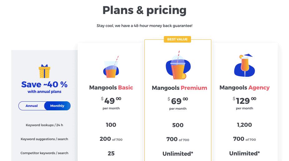 Mangools Pricing Plans 2020