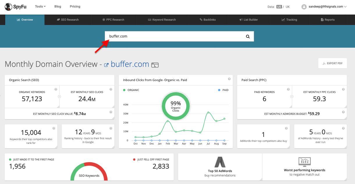 SpyFu Competitor Research Report - Buffer