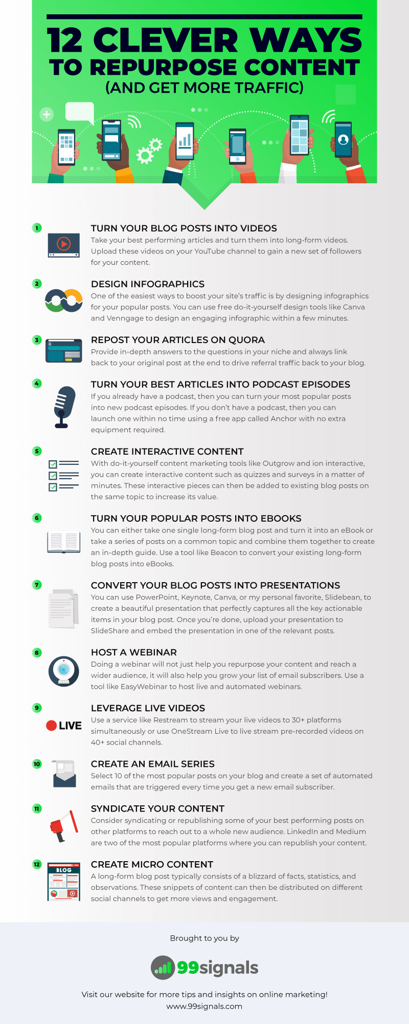 12 Ways to Repurpose Content - Infographic by 99signals