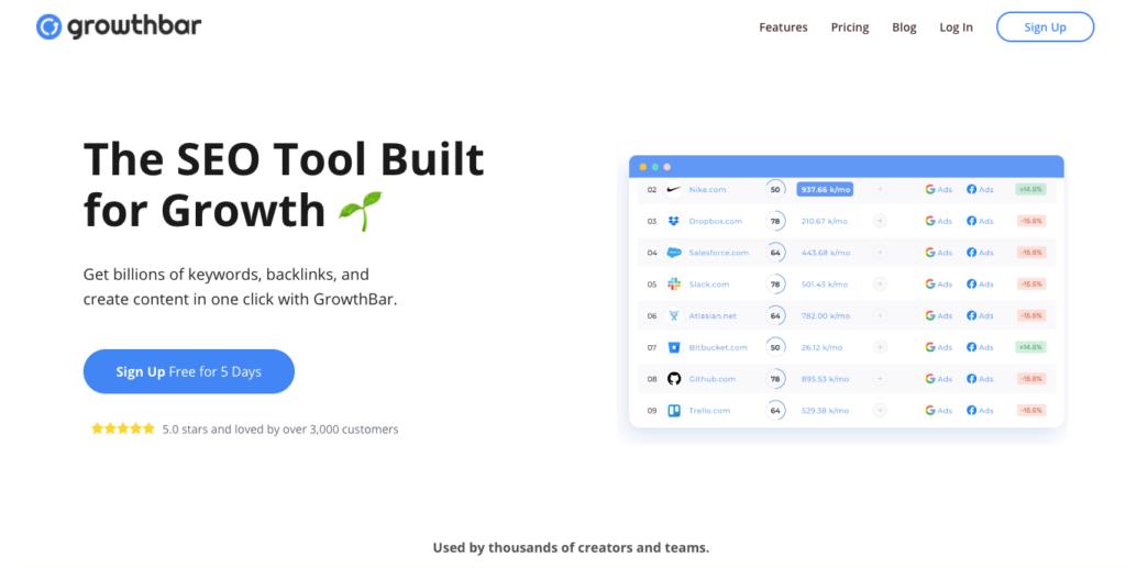 GrowthBar SEO Tool 2021