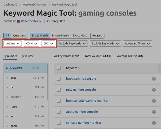 Keyword Magic Tool - Filter Keywords