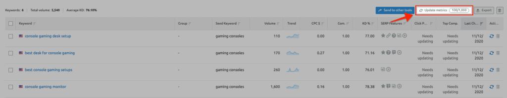 SEMrush Keyword Manager - Update metrics
