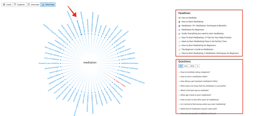 SEMrush Topic Research - Mind Map View