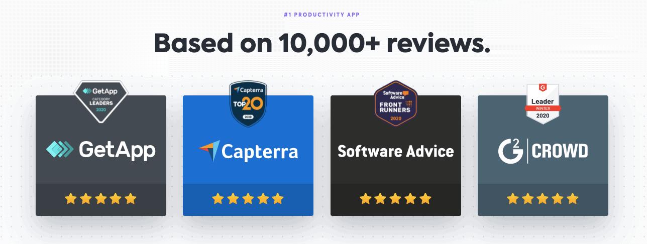 ClickUp Reviews 2021