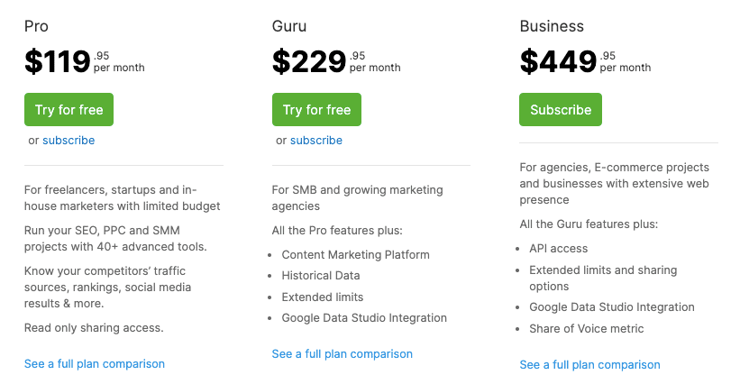 Semrush New Pricing Plans 2021