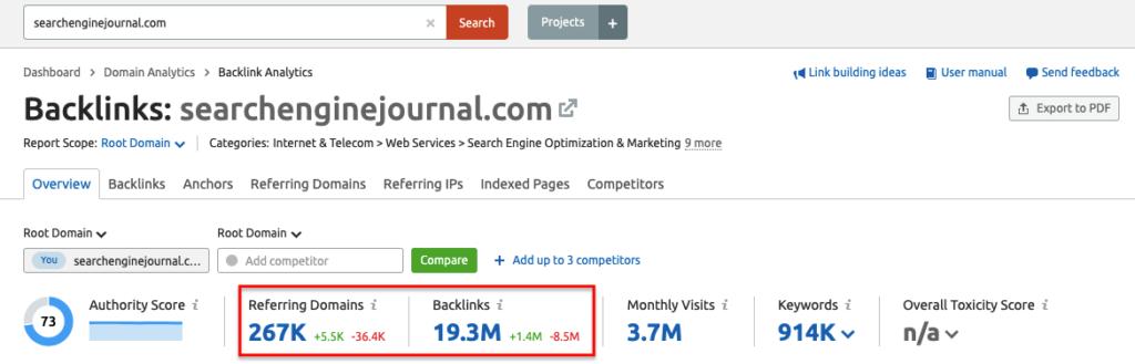 Semrush Backlink Overview Report