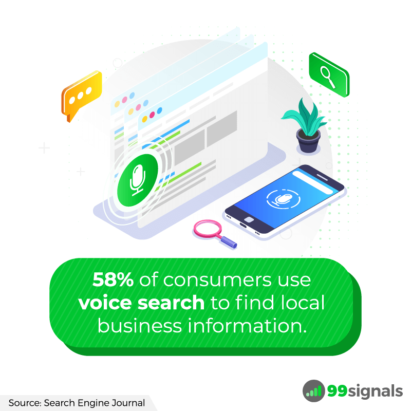 Voice Search - Local SEO Stats by 99signals