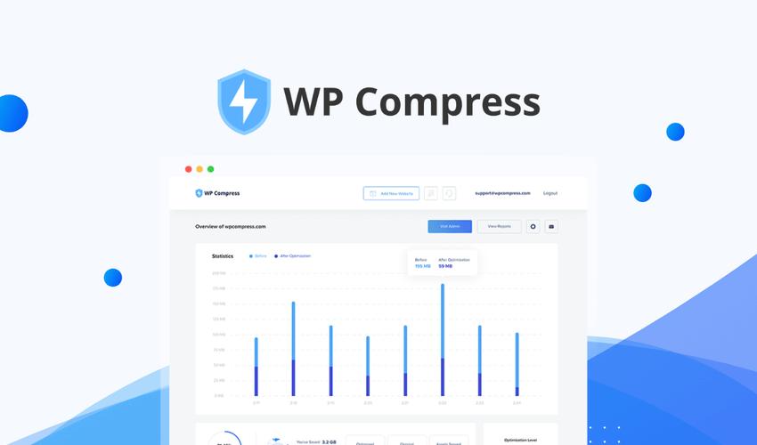 WP Compress AppSumo Deal