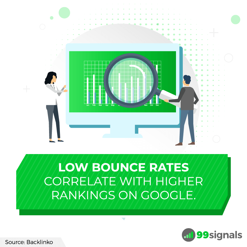 Low bounce rates - SEO Stats by 99signals