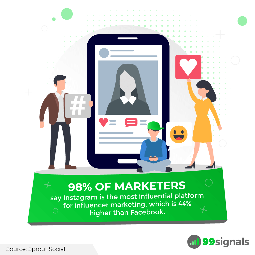 Instagram Stats - Influencer Marketing