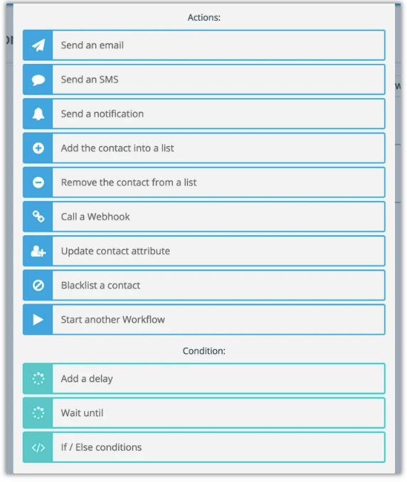Sendinblue automation features