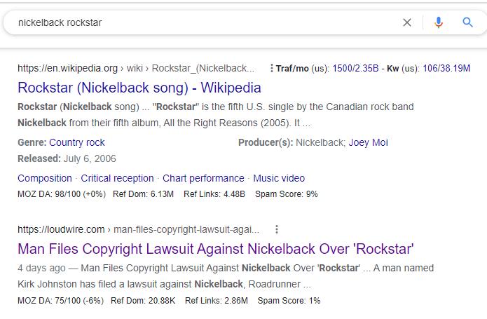 Nickelback Rockstar SERP