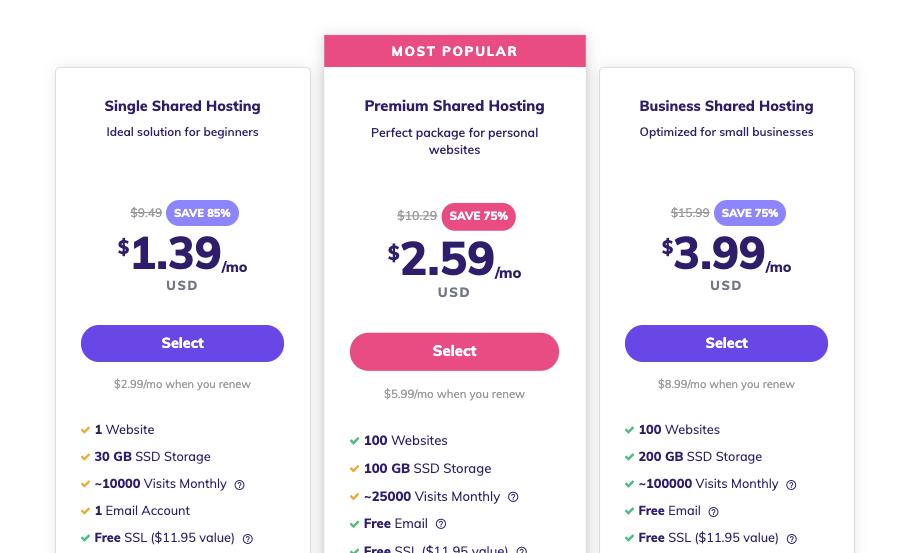 Hostinger Pricing Plans 2021