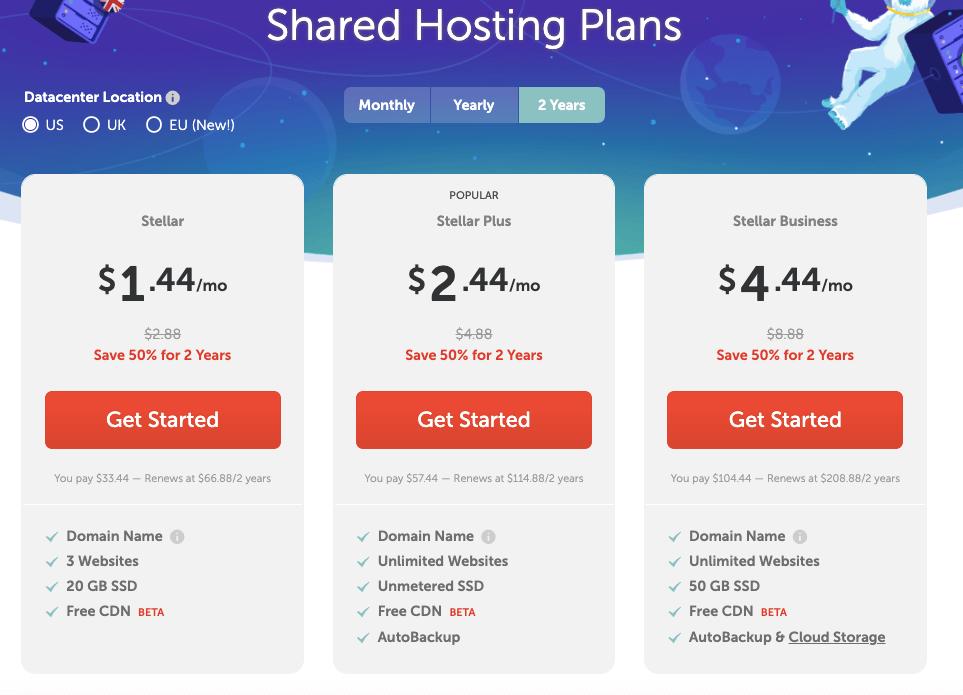 Namecheap Pricing Plans